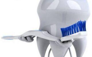 Болит надкостница зуба