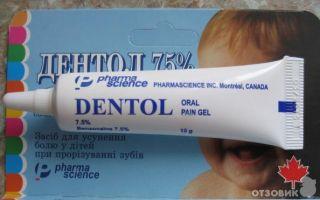 Гель для детей от зубной боли