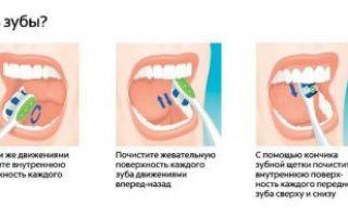 Зуб гниет изнутри