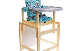 Выбор детской мебели для комнаты ребенка