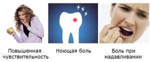Ноет зуб после пломбы